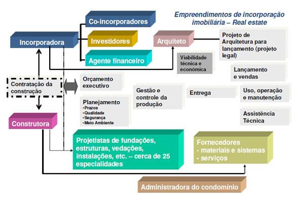 projeto-engenharia